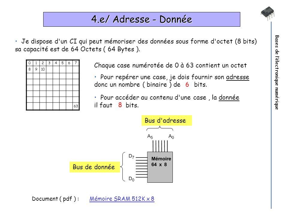 4.e/ Adresse - Donnée Bases de l'électronique numérique.