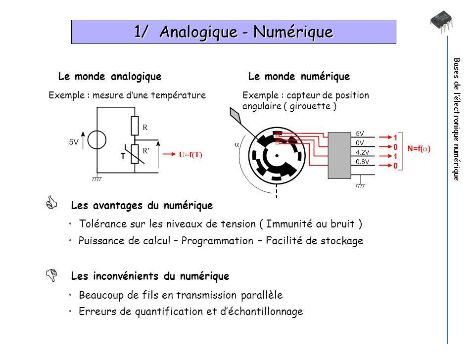1/ Analogique - Numérique