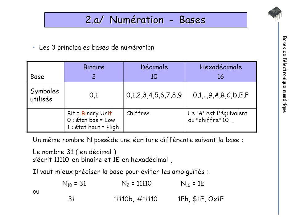 2.a/ Numération - Bases Les 3 principales bases de numération Base
