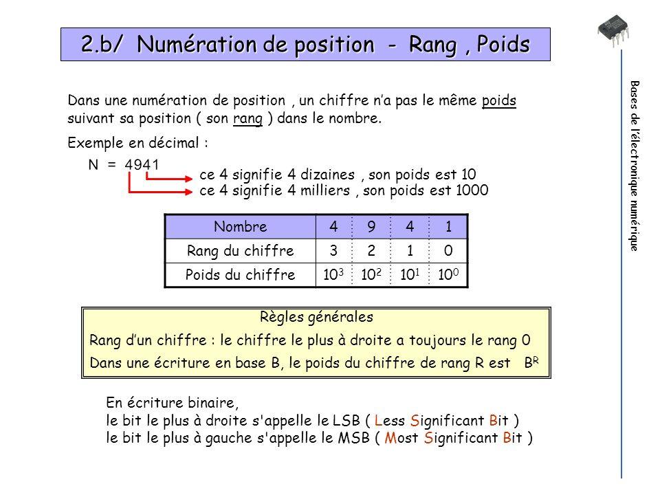 2.b/ Numération de position - Rang , Poids