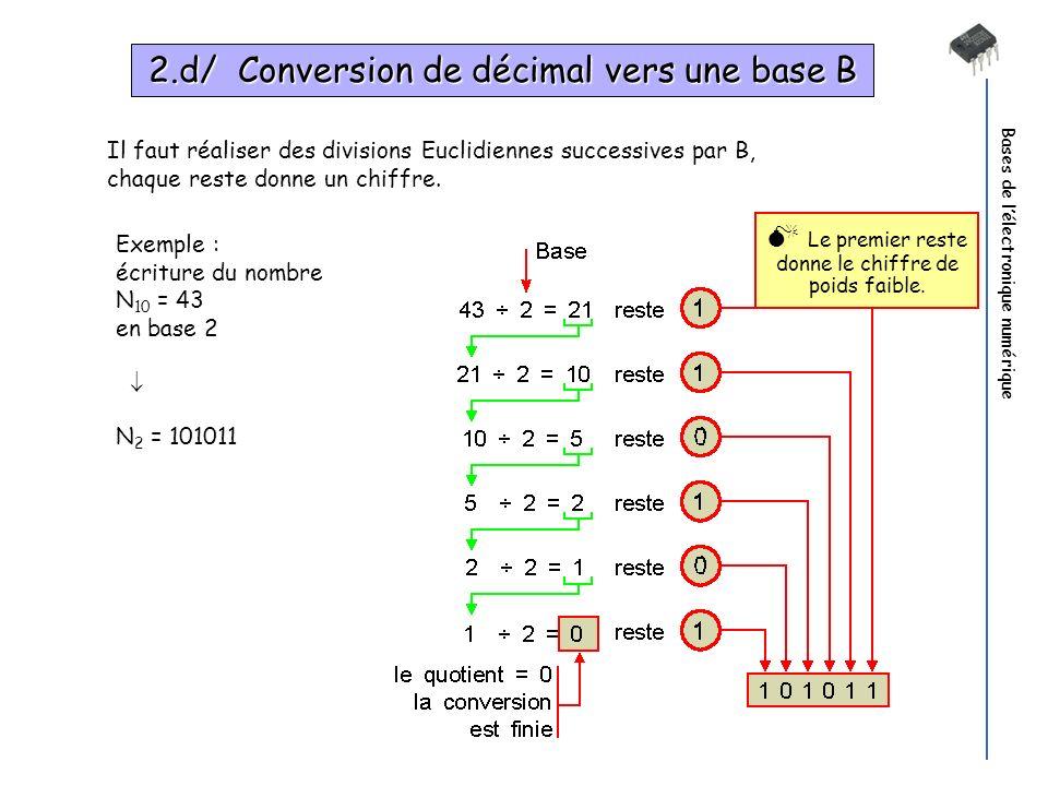2.d/ Conversion de décimal vers une base B