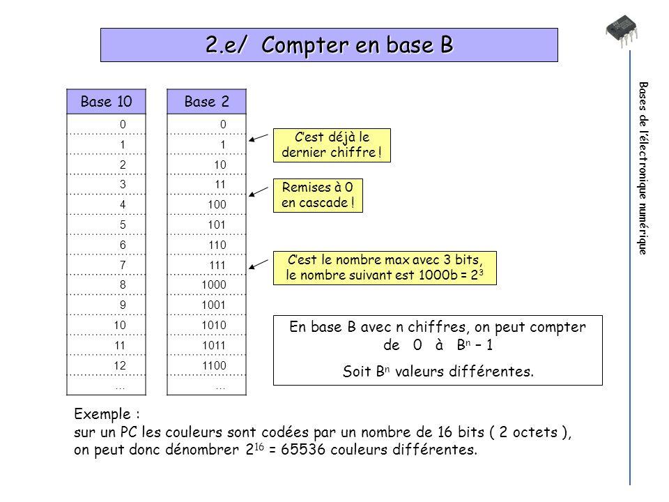 2.e/ Compter en base B Base 10 Base 2