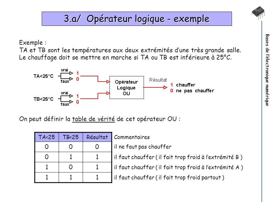 3.a/ Opérateur logique - exemple