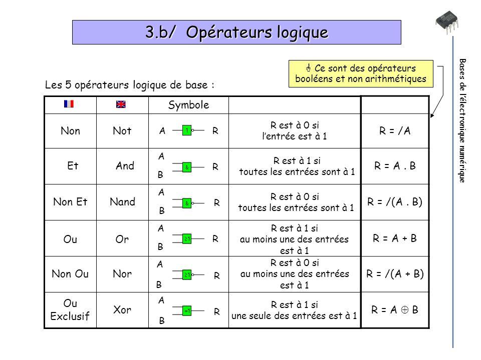 3.b/ Opérateurs logique Bases de l'électronique numérique.  Ce sont des opérateurs booléens et non arithmétiques.