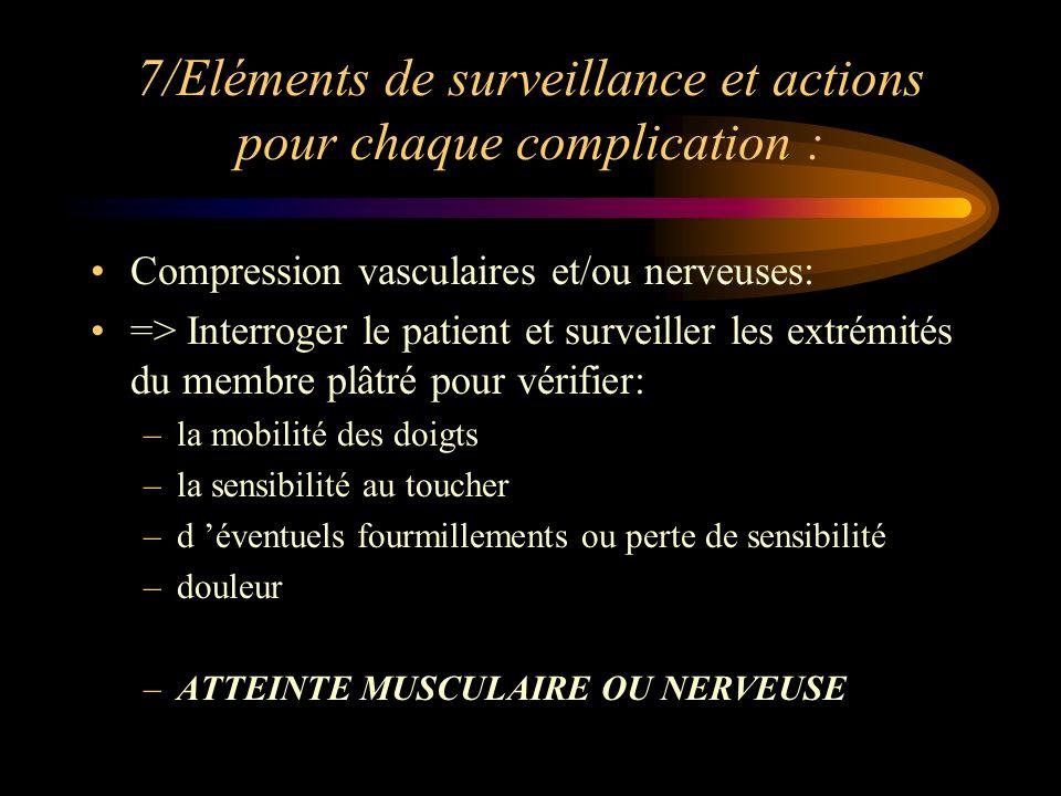 7/Eléments de surveillance et actions pour chaque complication :