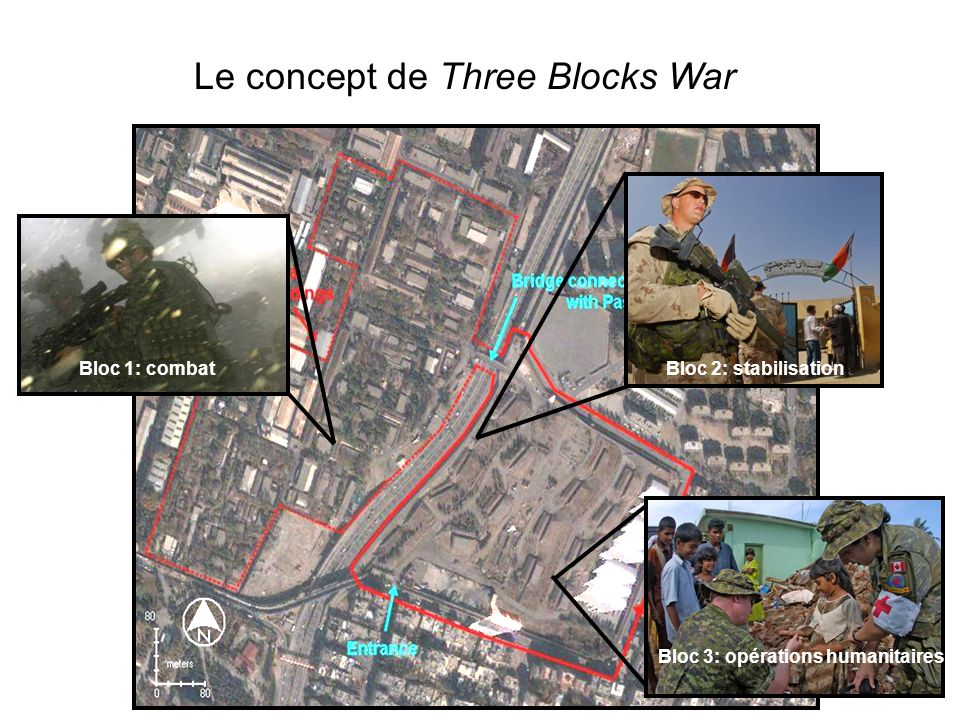 Le concept de Three Blocks War