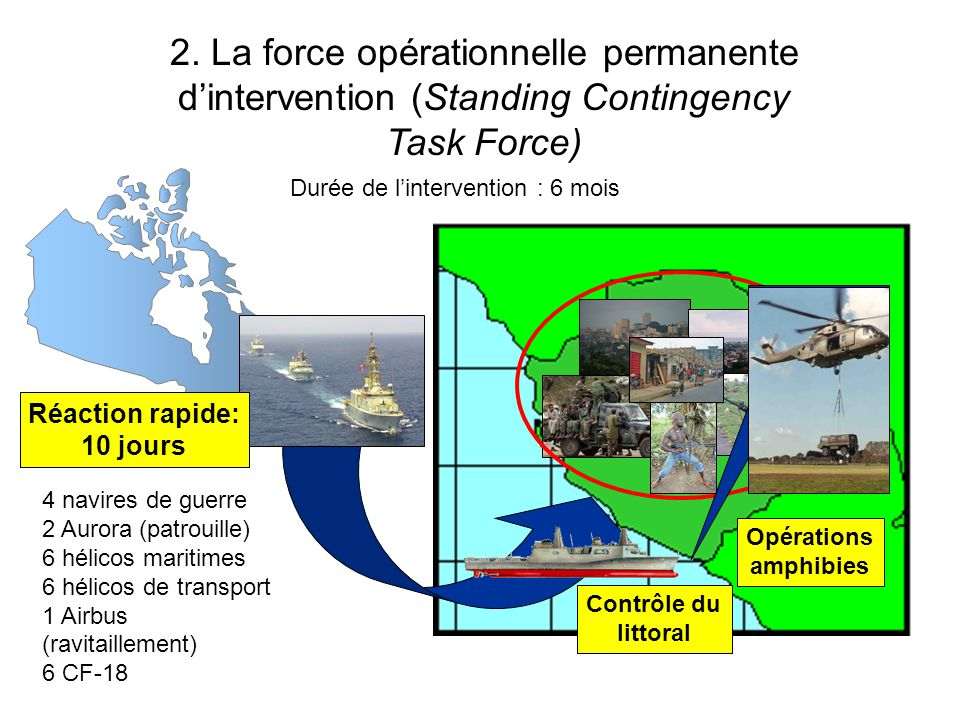2. La force opérationnelle permanente d'intervention (Standing Contingency Task Force)