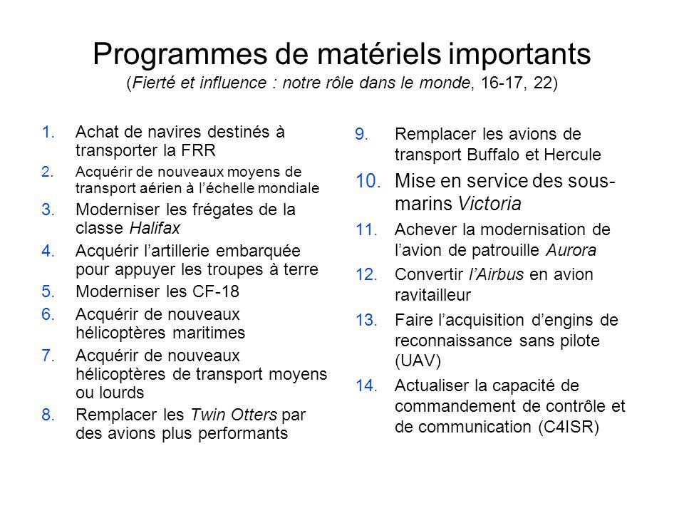 Programmes de matériels importants (Fierté et influence : notre rôle dans le monde, 16-17, 22)