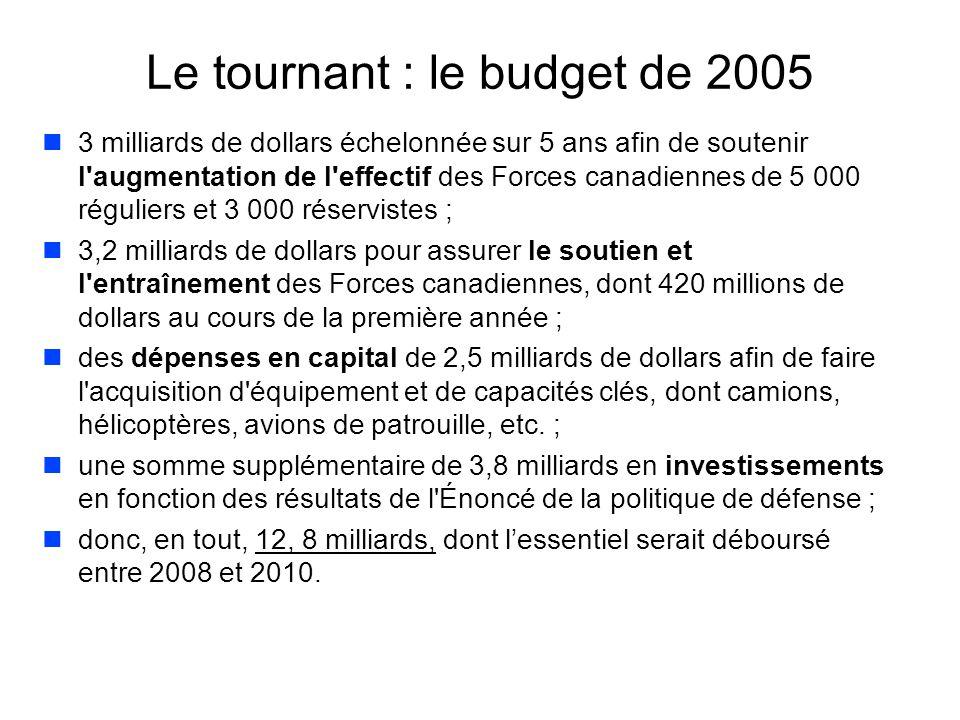 Le tournant : le budget de 2005
