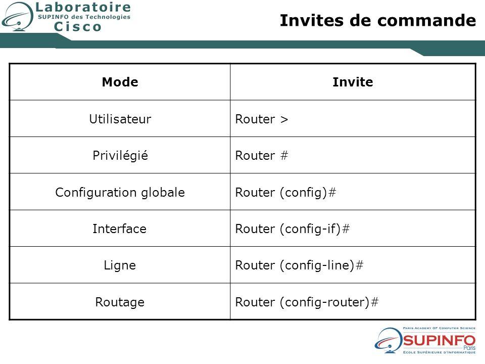Invites de commande Mode Invite Utilisateur Router > Privilégié