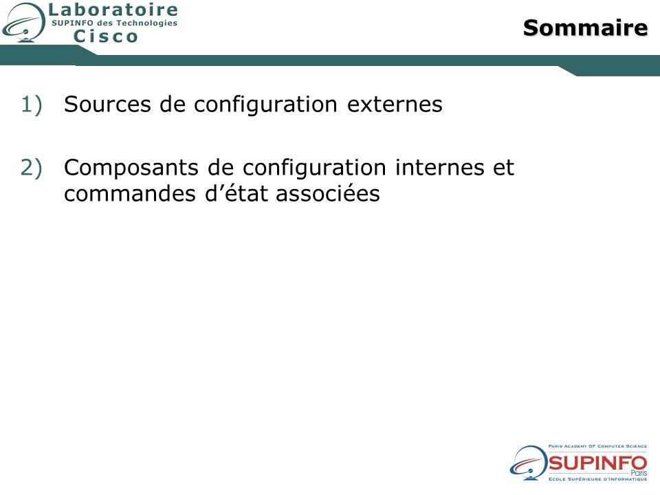 Sommaire Sources de configuration externes.