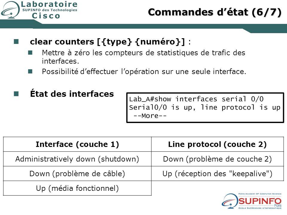Line protocol (couche 2)