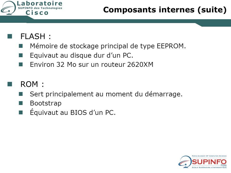 Composants internes (suite)