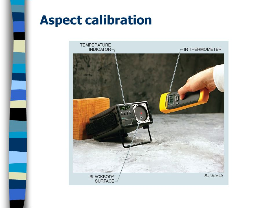 Aspect calibration