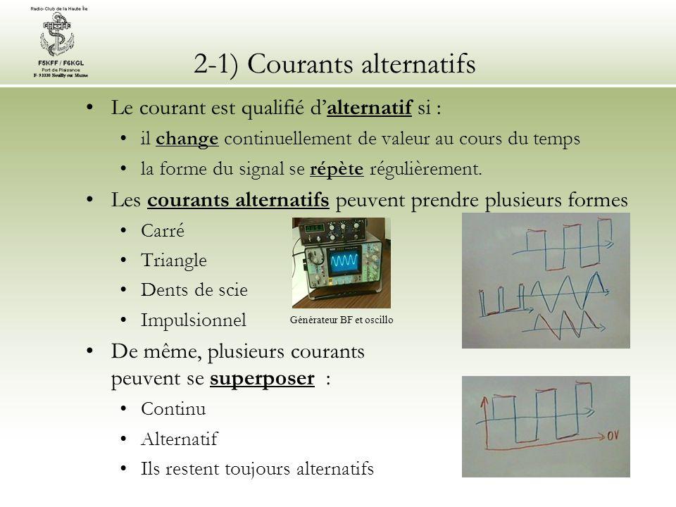 2-1) Courants alternatifs