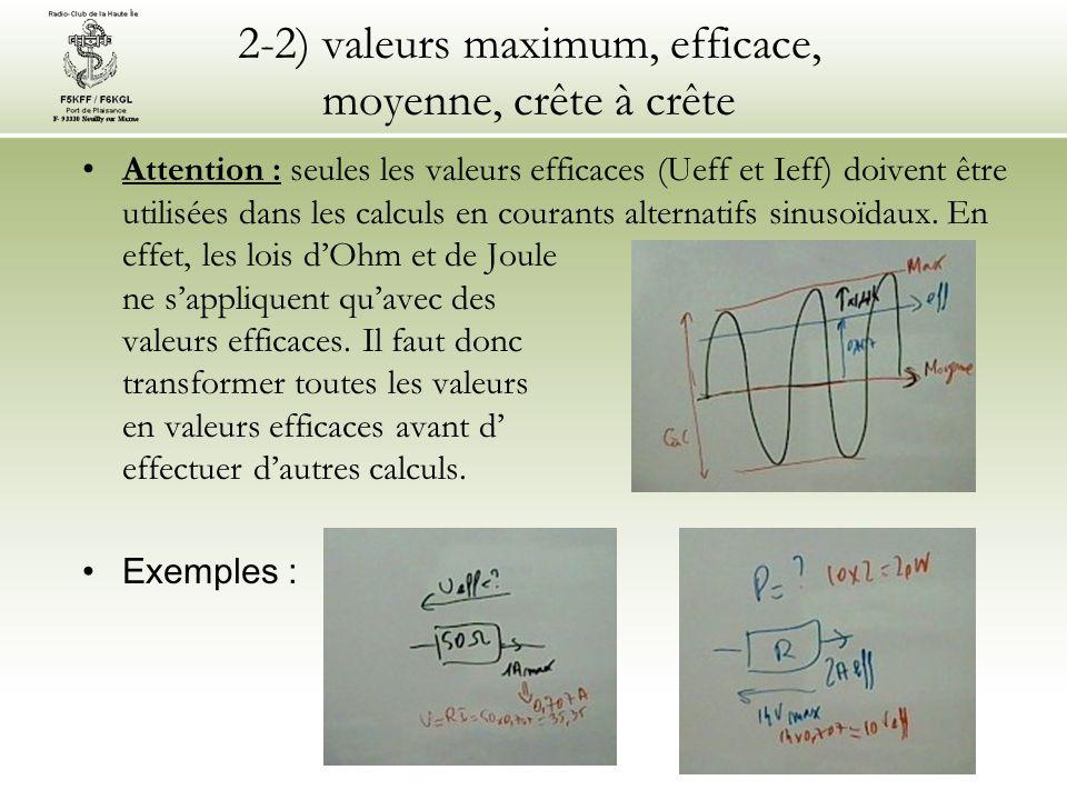 2-2) valeurs maximum, efficace, moyenne, crête à crête