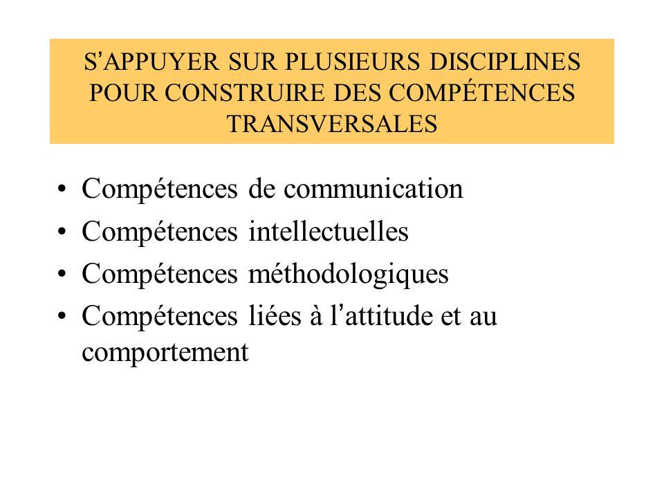 Compétences de communication Compétences intellectuelles