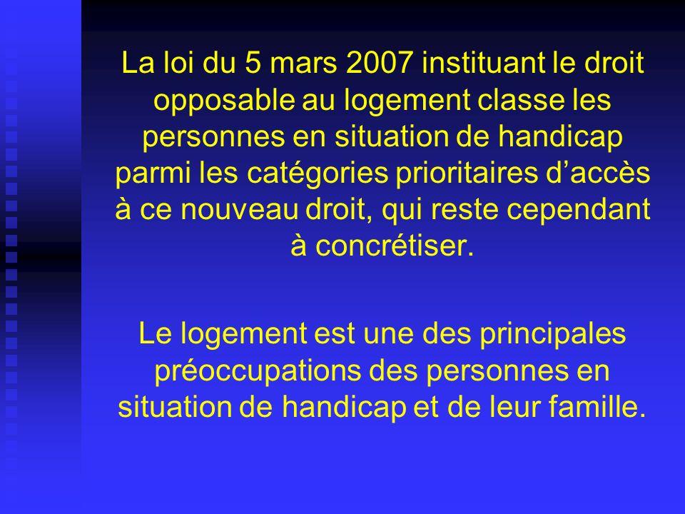 La loi du 5 mars 2007 instituant le droit opposable au logement classe les personnes en situation de handicap parmi les catégories prioritaires d'accès à ce nouveau droit, qui reste cependant à concrétiser.