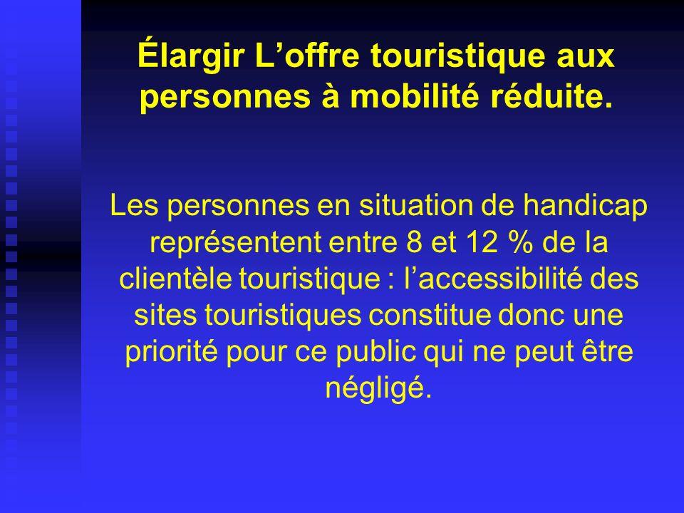Élargir L'offre touristique aux personnes à mobilité réduite.