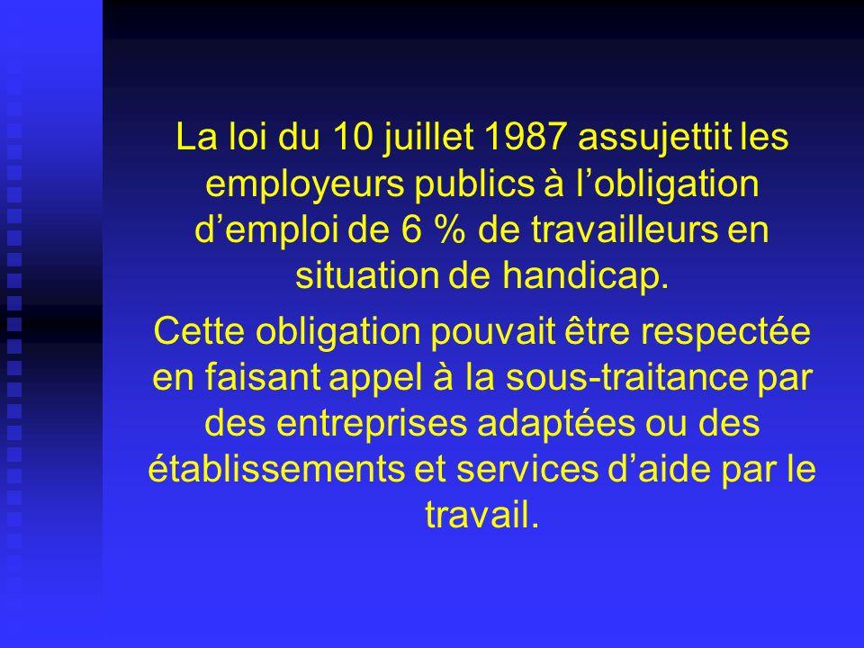 La loi du 10 juillet 1987 assujettit les employeurs publics à l'obligation d'emploi de 6 % de travailleurs en situation de handicap.