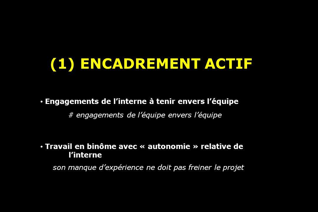 (1) ENCADREMENT ACTIF Engagements de l'interne à tenir envers l'équipe