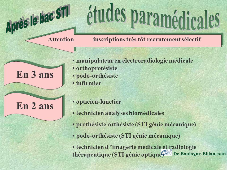 Après le bac STI En 3 ans En 2 ans études paramédicales