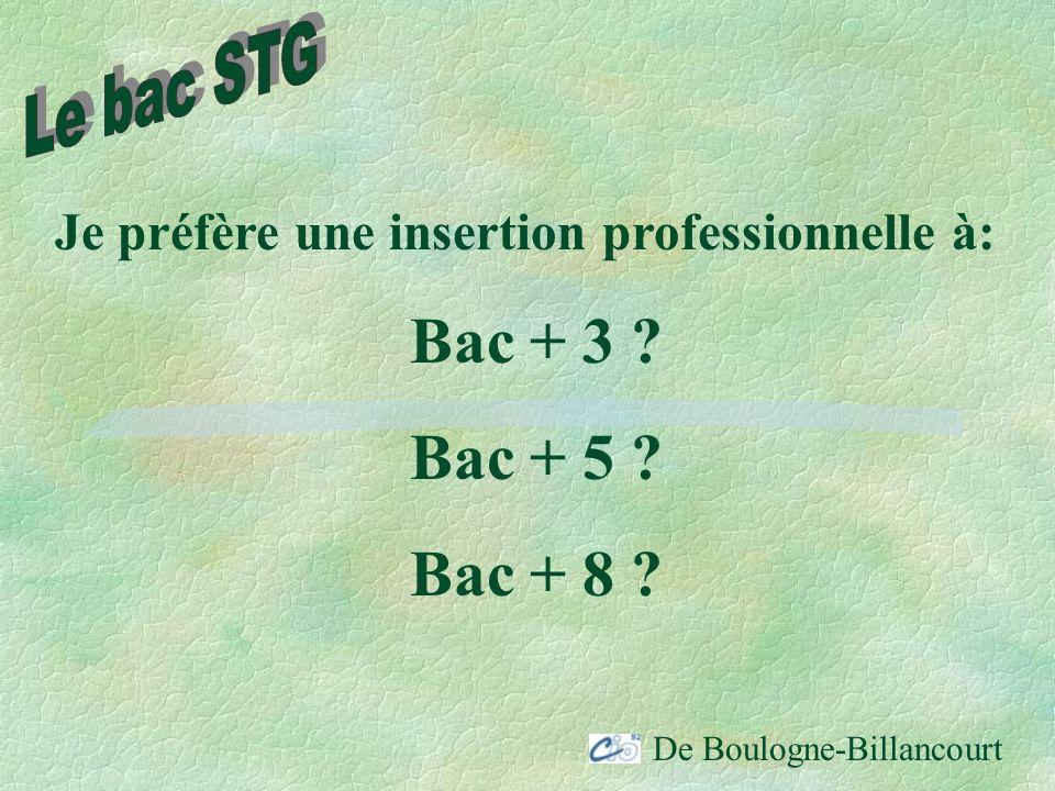 Bac + 3 Bac + 5 Bac + 8 Le bac STG