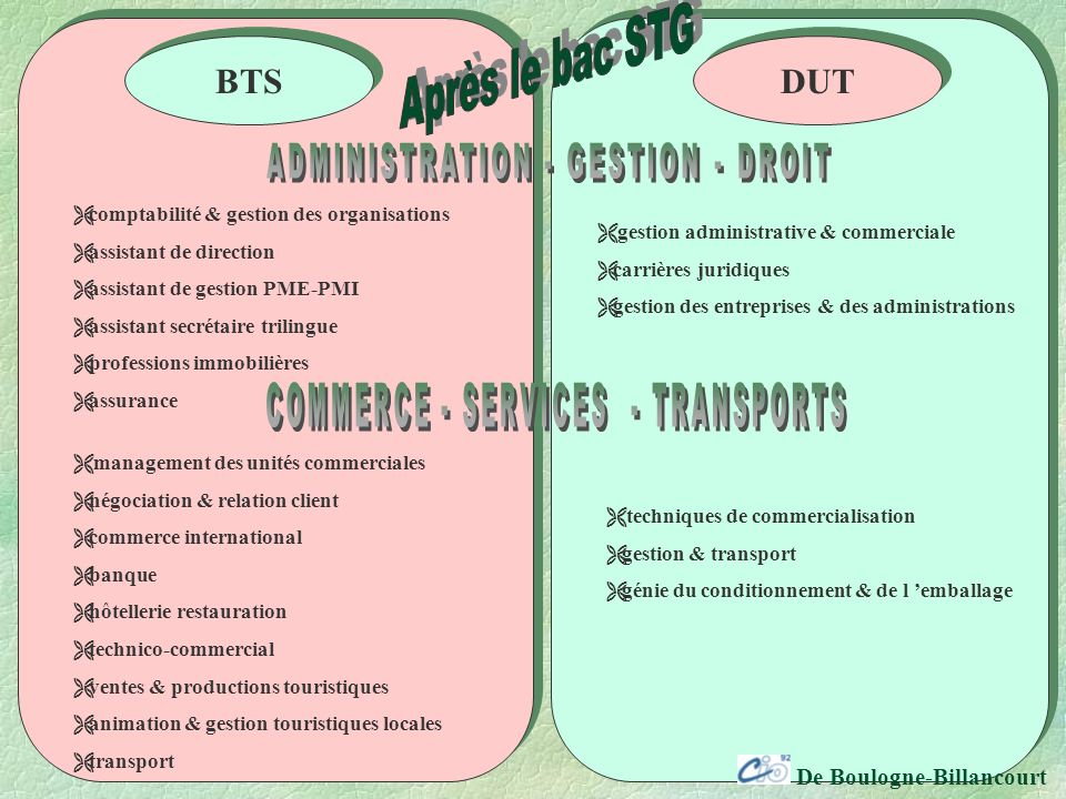 ADMINISTRATION - GESTION - DROIT COMMERCE - SERVICES - TRANSPORTS