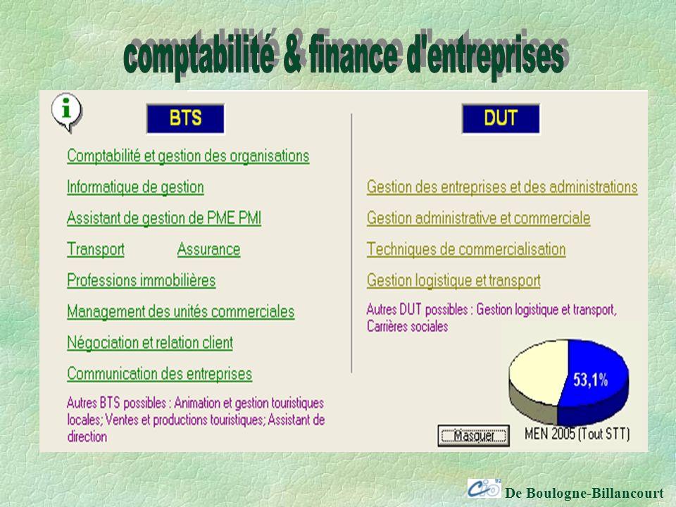 comptabilité & finance d entreprises