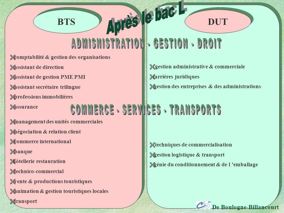 Après le bac L BTS DUT ADMISNISTRATION - GESTION - DROIT