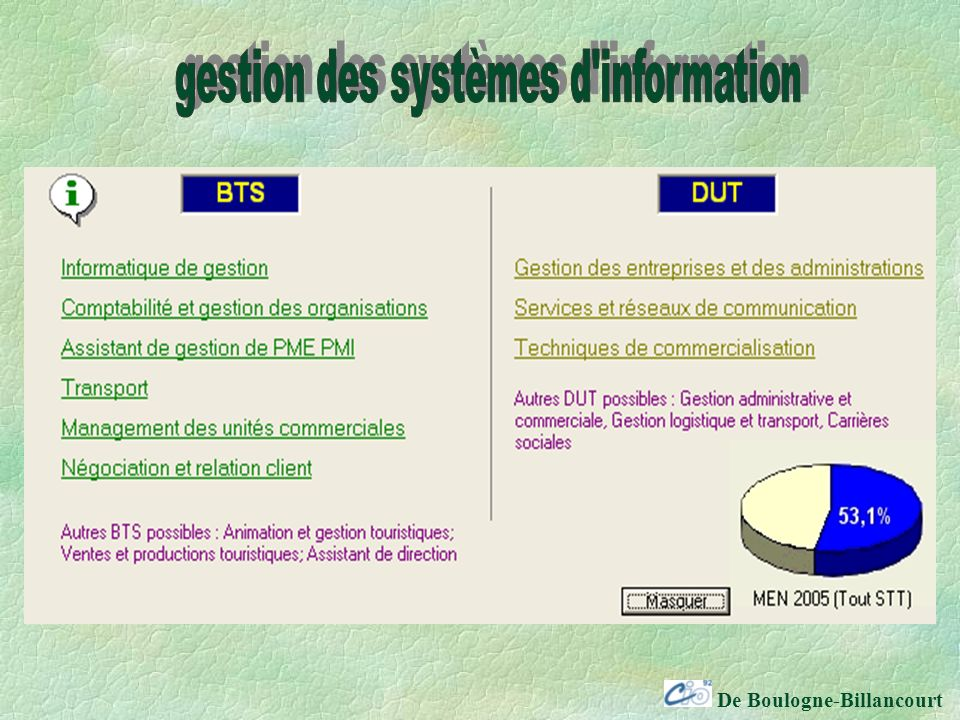 gestion des systèmes d information
