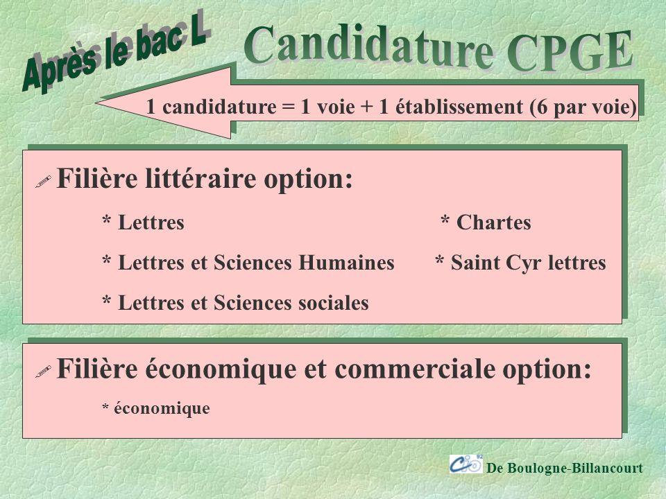 Après le bac L Candidature CPGE