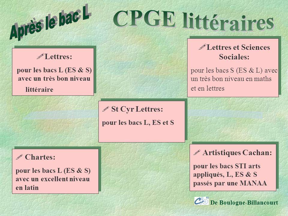Après le bac L CPGE littéraires Lettres et Sciences Sociales: Lettres: