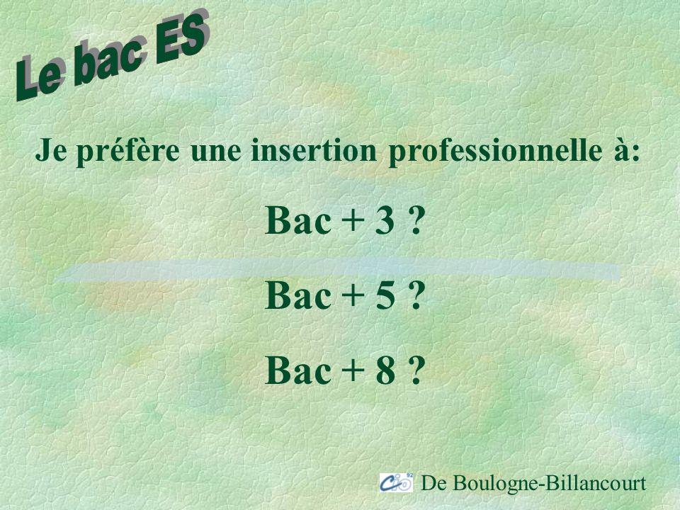 Le bac ES Je préfère une insertion professionnelle à: Bac + 3 .