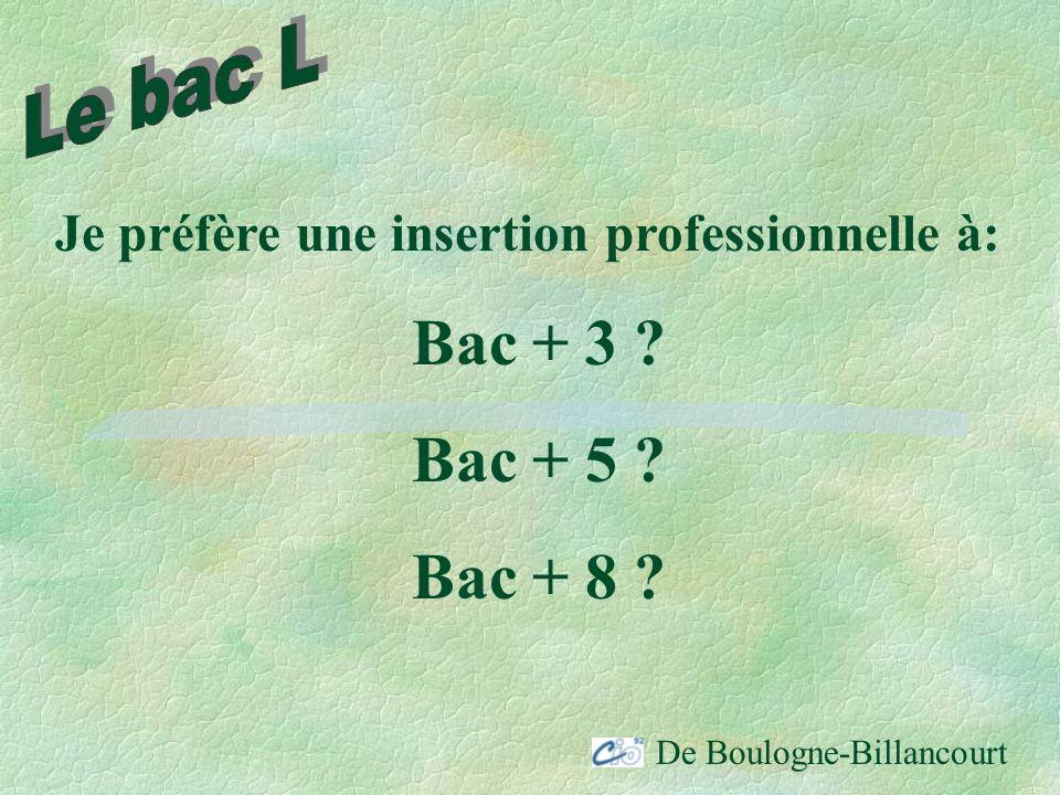Le bac L Je préfère une insertion professionnelle à: Bac + 3 .