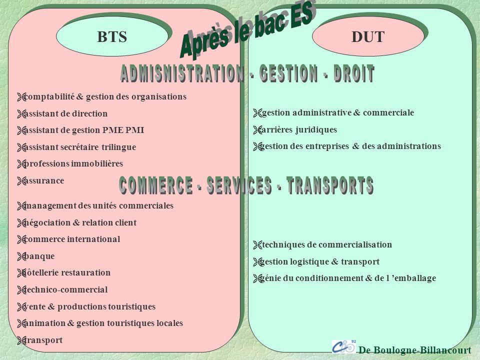 Après le bac ES BTS DUT ADMISNISTRATION - GESTION - DROIT
