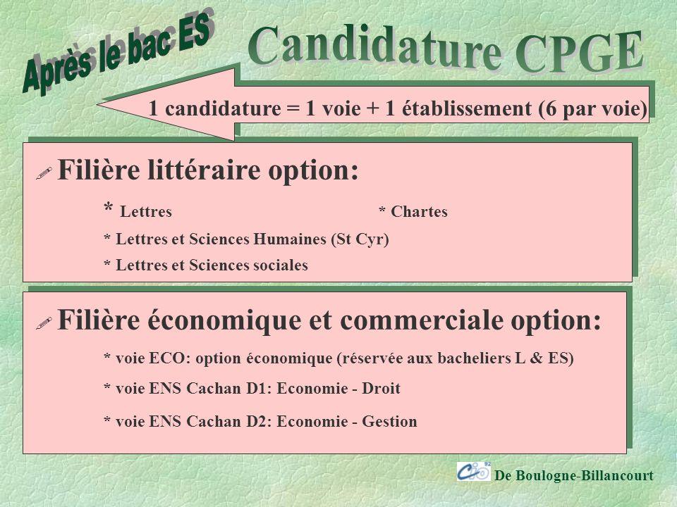 Après le bac ES Candidature CPGE