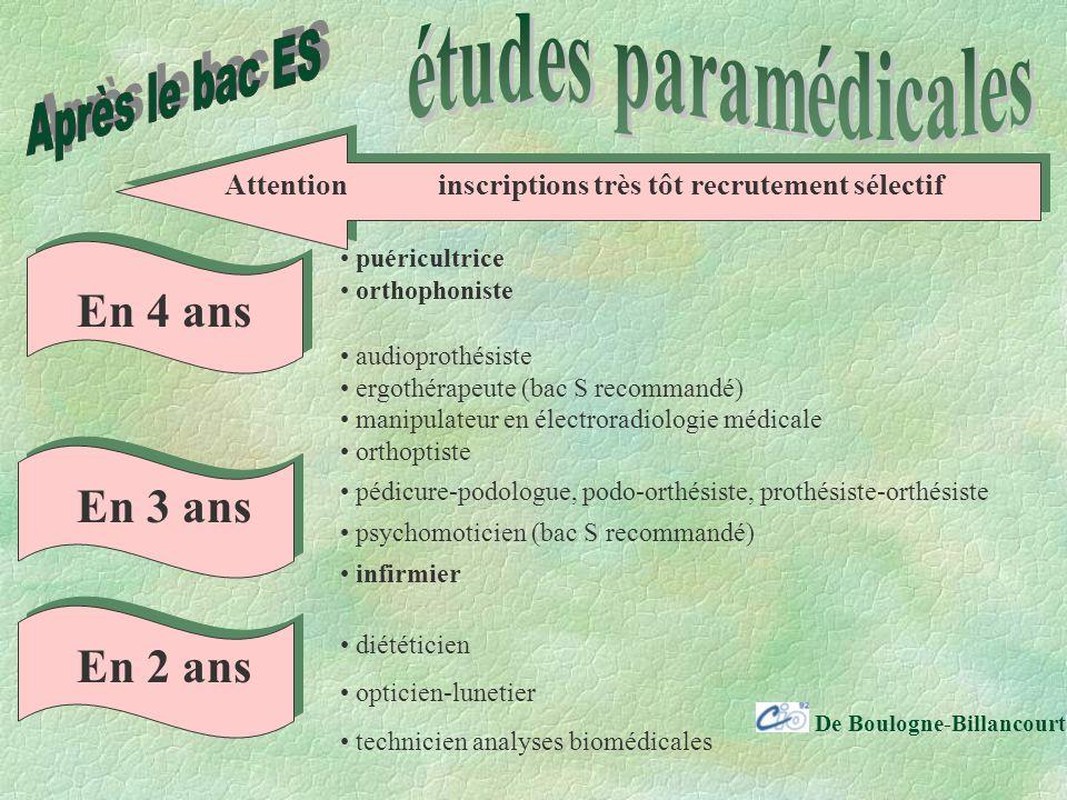 Après le bac ES En 4 ans En 3 ans En 2 ans études paramédicales