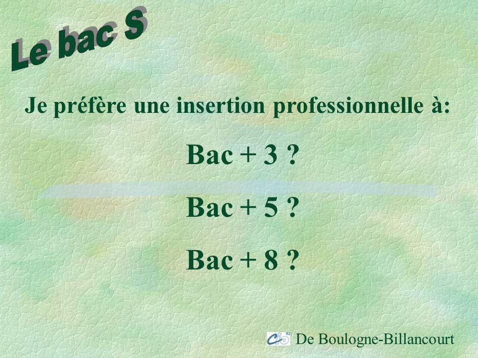 Le bac S Je préfère une insertion professionnelle à: Bac + 3 .