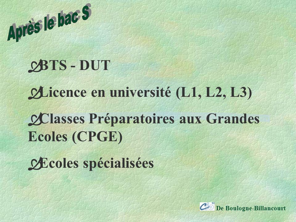 Licence en université (L1, L2, L3)