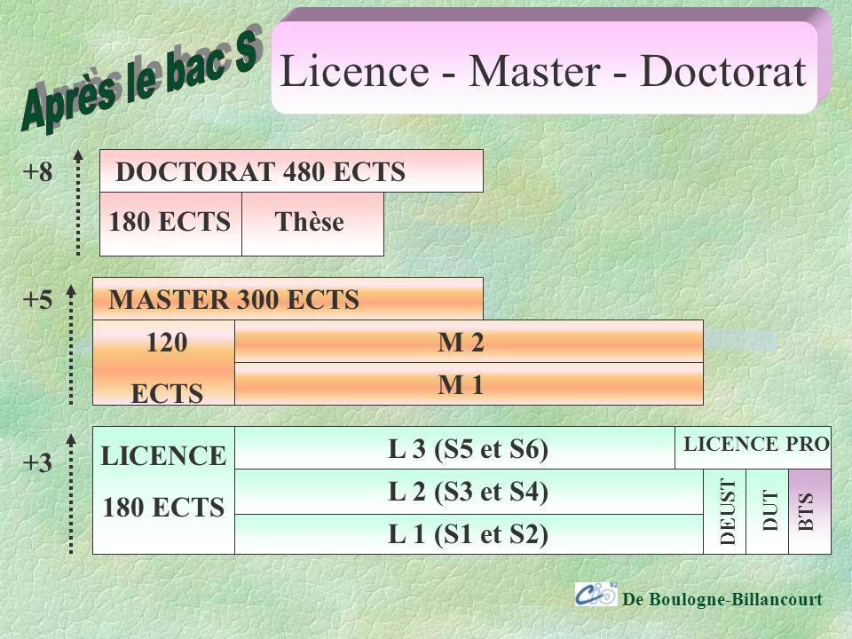 Licence - Master - Doctorat