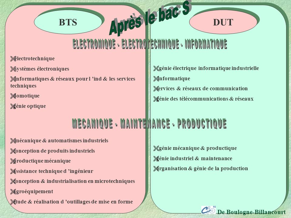 Après le bac S BTS DUT ELECTRONIQUE - ELECTROTECHNIQUE - INFORMATIQUE
