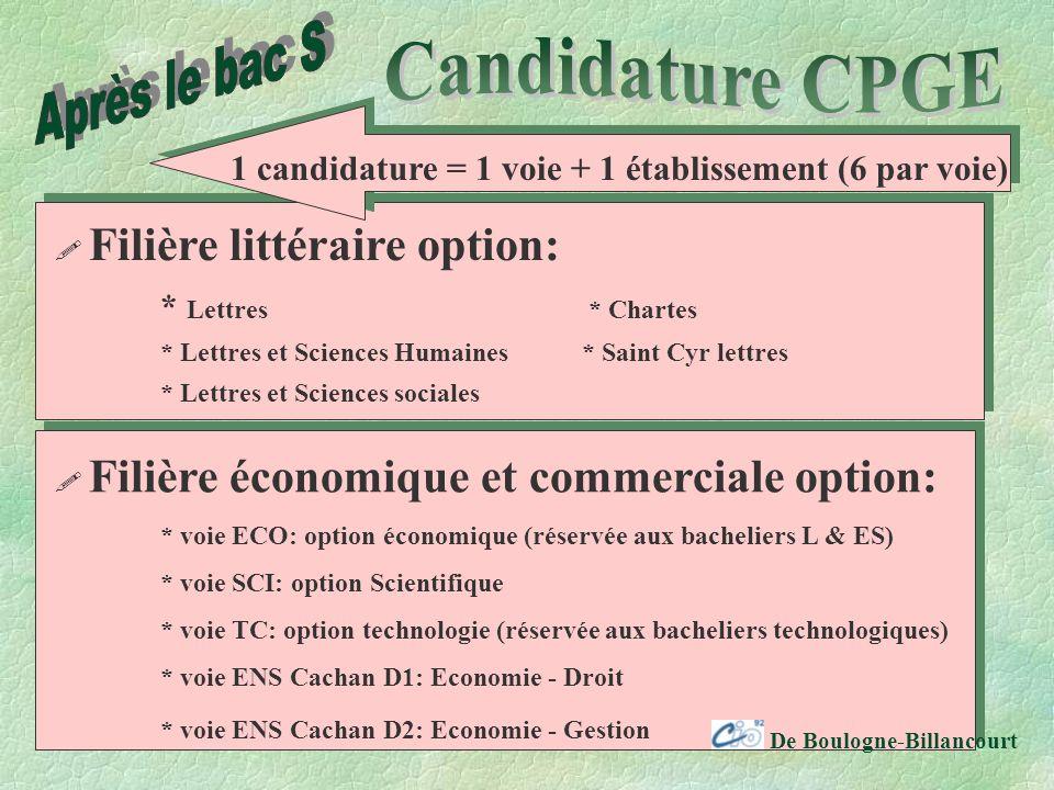 Après le bac S Candidature CPGE