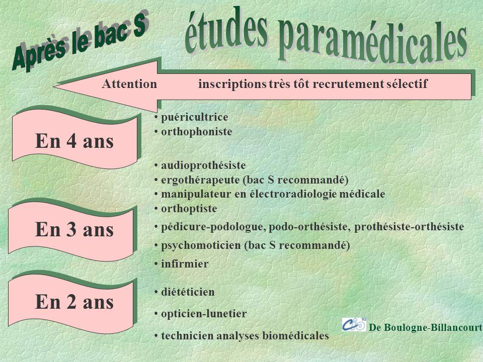 Après le bac S En 4 ans En 3 ans En 2 ans études paramédicales