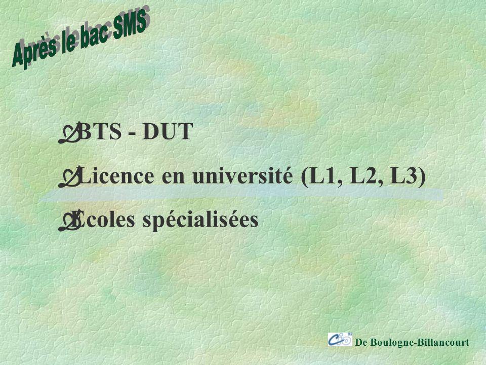 Licence en université (L1, L2, L3) Ecoles spécialisées