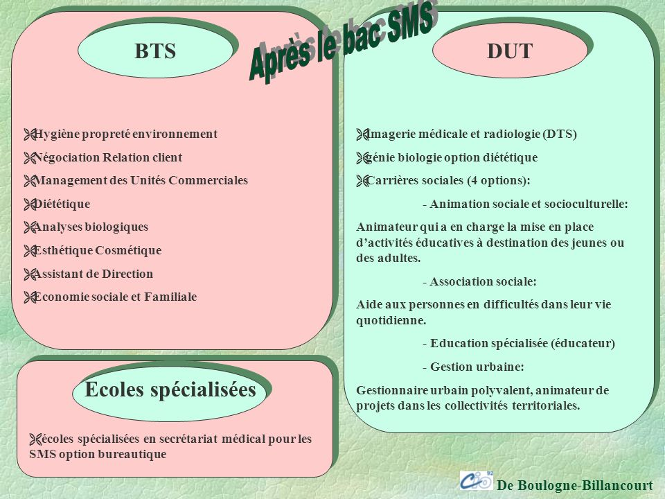 Après le bac SMS BTS DUT Ecoles spécialisées De Boulogne-Billancourt