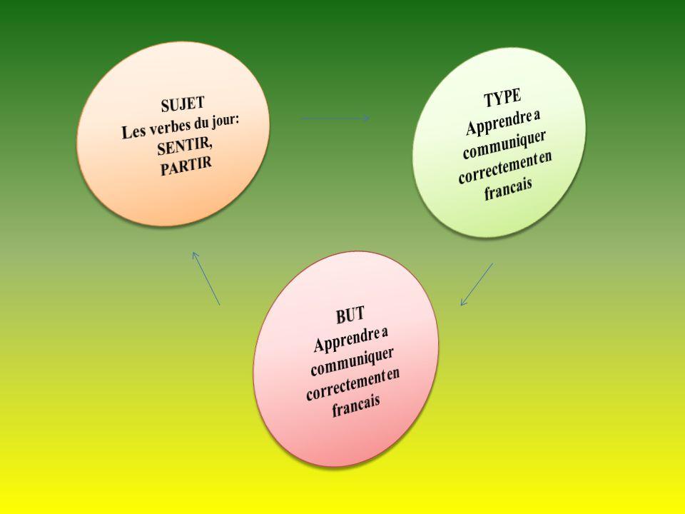 Apprendre a communiquer correctement en francais