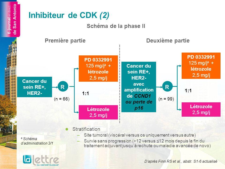 Cancer du sein RE+, HER2- avec amplification de CCND1 ou perte de p16