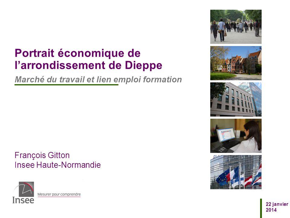 Portrait économique de l'arrondissement de Dieppe