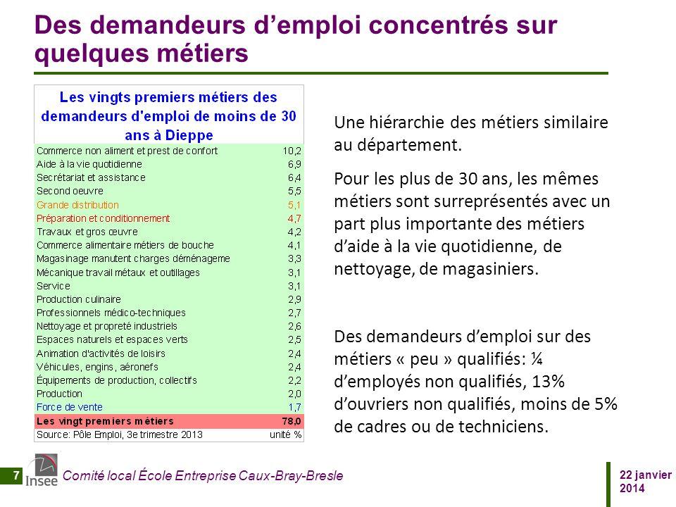 Des demandeurs d'emploi concentrés sur quelques métiers